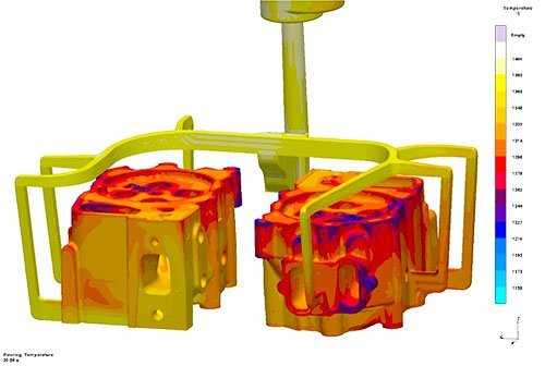Steel casting simulation software
