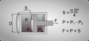 давление гиперпресс